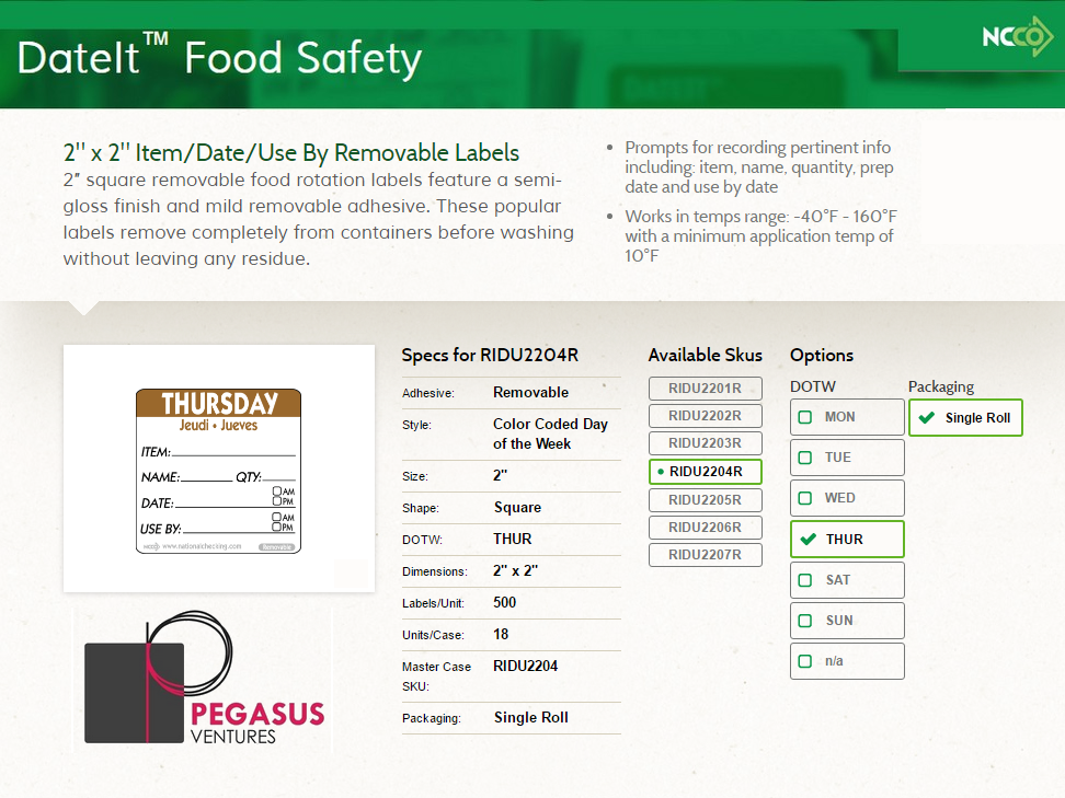 Guidance for Industry Food Labeling Guide